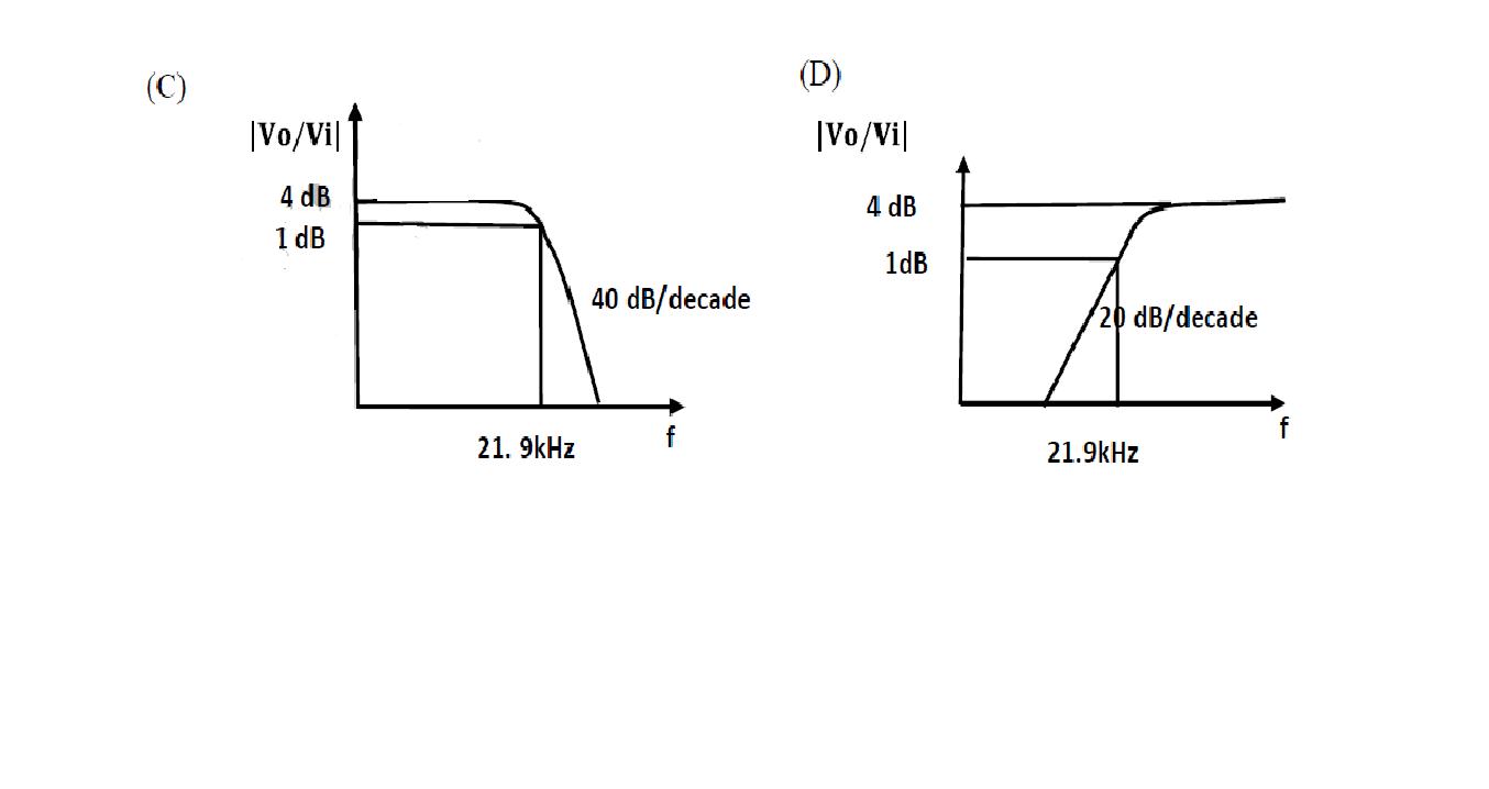 logic circuit logic function minimized function minimized circuit