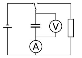 all about physics: Ammeter vs Voltmeter