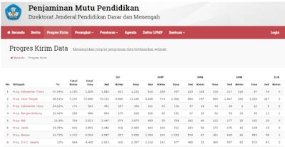 Jadwal Pengiriman PMP Berdasarkan Wilayah