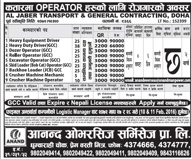 JOBS IN QATAR FOR NEPALI, SALARY RS 90,000