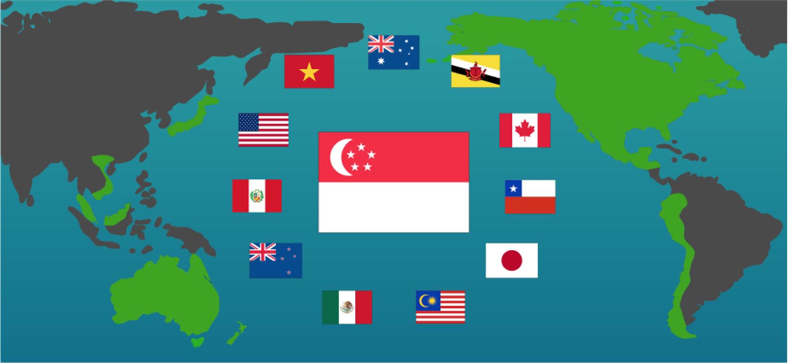 Under The Angsana Tree Singapore And The Trans Pacific Partnership