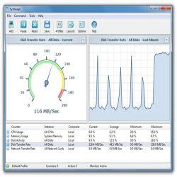 تحميل SysGauge لمراقبة النظام بالكامل