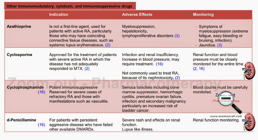 corticosteroid therapy in severe illness