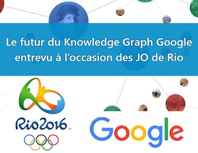 futur knowledge graph google - jeux olympiques de rio 2016