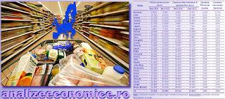 Topul statelor UE după creșterea consumului gospodăriilor în 2017