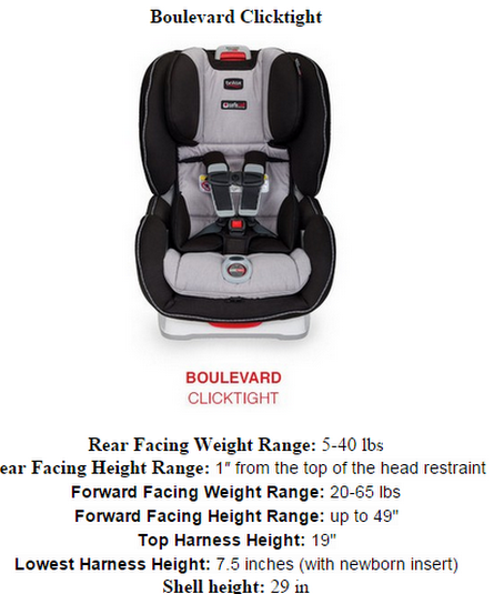 A Comparison of High End Car Seats