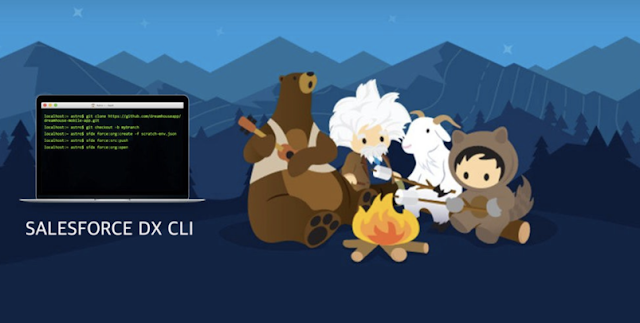 Getting Started with Salesforce DX