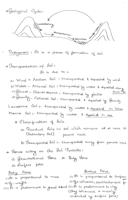 ace-gate-geotechnical-engineering-classroom-handwritten-notes-pdf