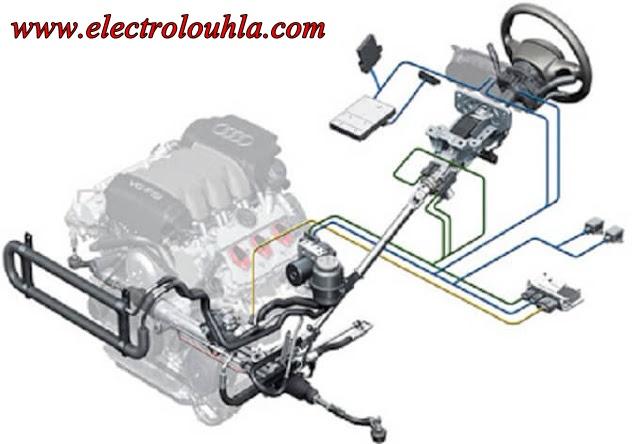 كتاب اصلاح جميع الاعطال الميكانيكية والهيدروليكية وايضا انظمة التعليق والتوجيه المستخدمة في السيارات