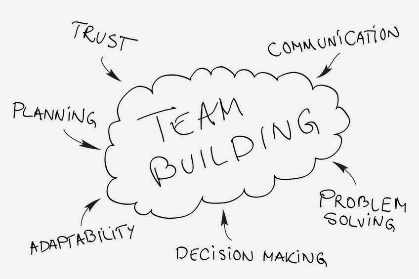 outbound semarang : bagaimana membangun TEAM BUILDING dalam outbound training.