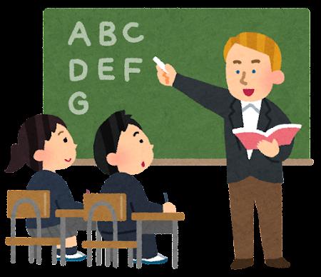 英語の授業をする外国人の先生のイラスト