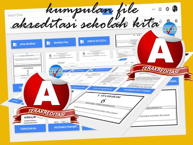 Perangkat Akreditasi Sekolah SD,SMP,SMA Format Words.Doc