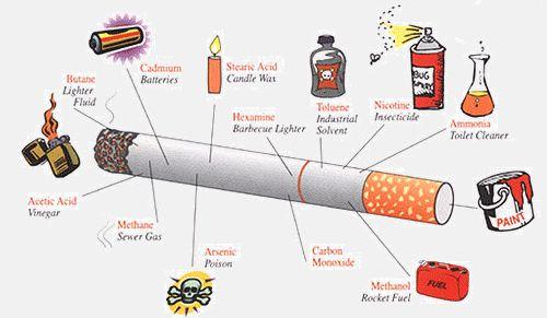 roken zonder welkom