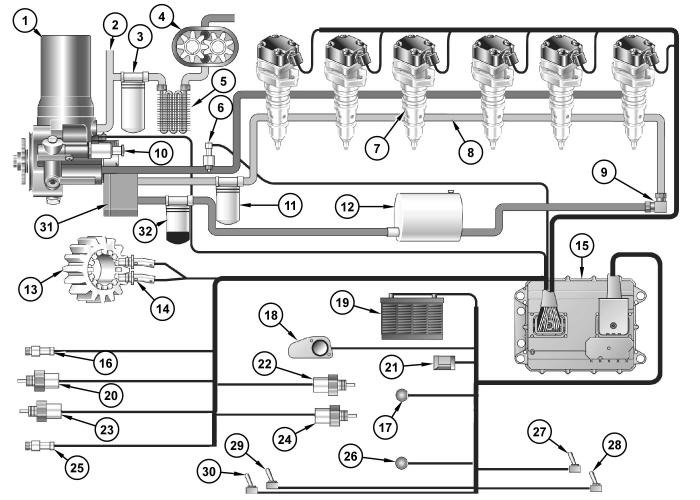 captivating mack truck engine diagram images best image