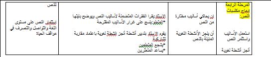 نموذج جذادة القراءة الوظيفية للمستوى الخامس