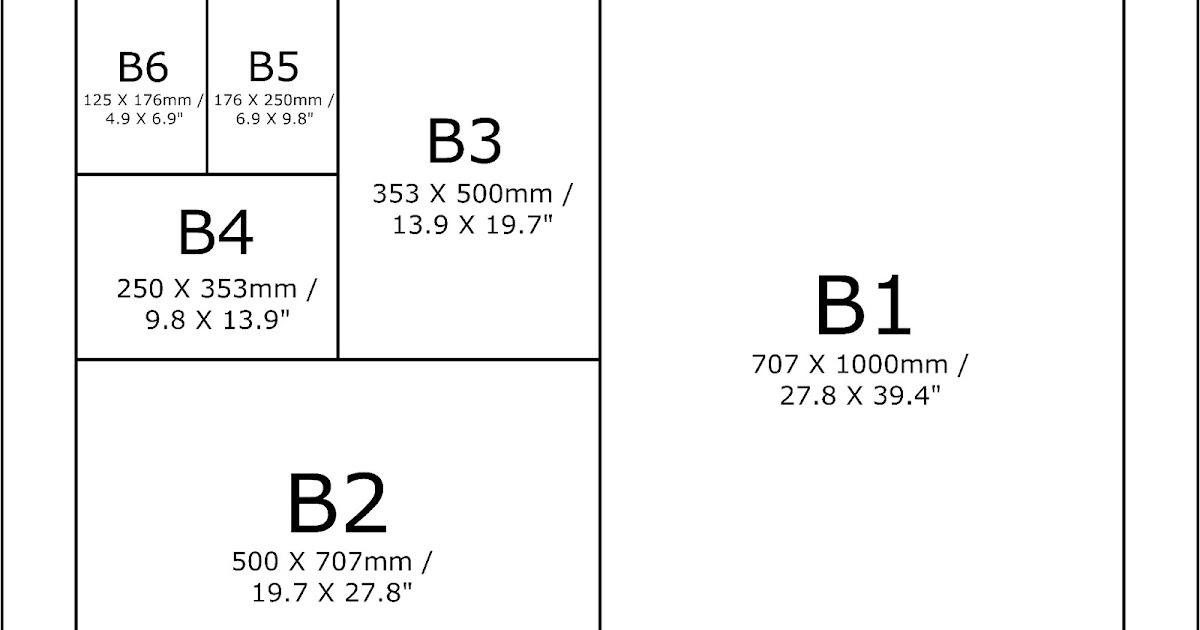 Technical Standards: Size Paper B0, B1, B2, B3, B4, B5, B6