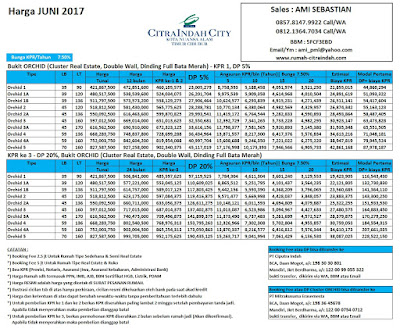 Harga Bukit Orchid Citra Indah City JUNI 2017