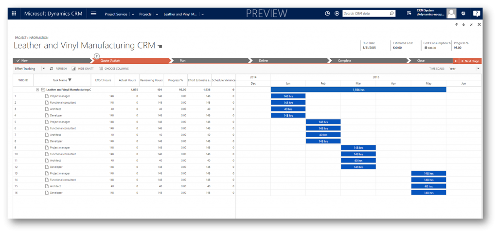 Project Management Services : Microsoft s new dynamics crm product project service