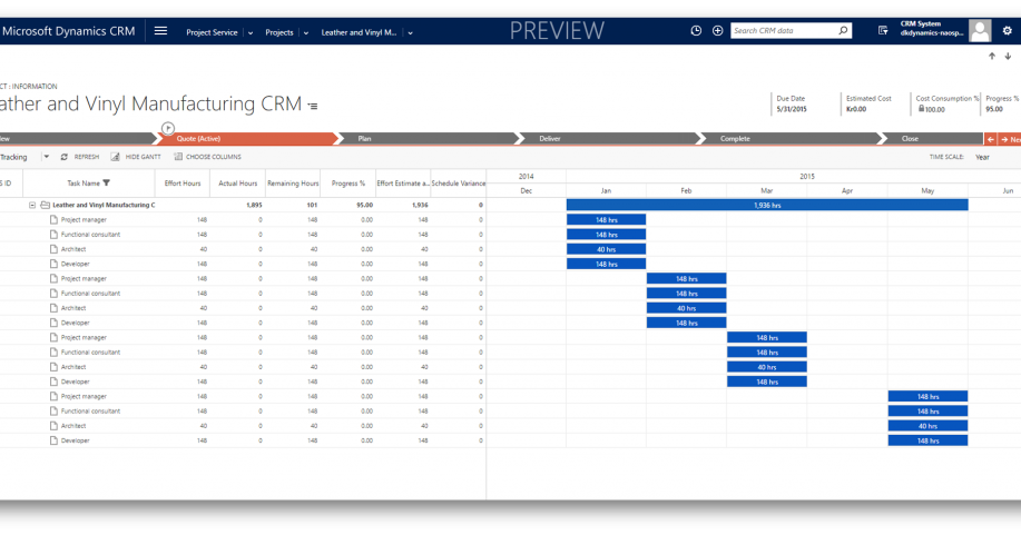 Microsoft's New Dynamics CRM Product: Project Service