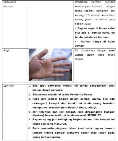 Deteksi Penyakit Melalui Tangan