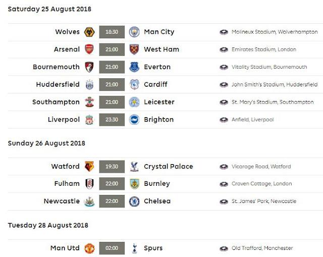 Jadwal Liga Inggris