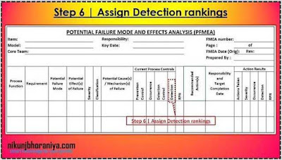 PFMEA Step 6 | Assign Detection rankings