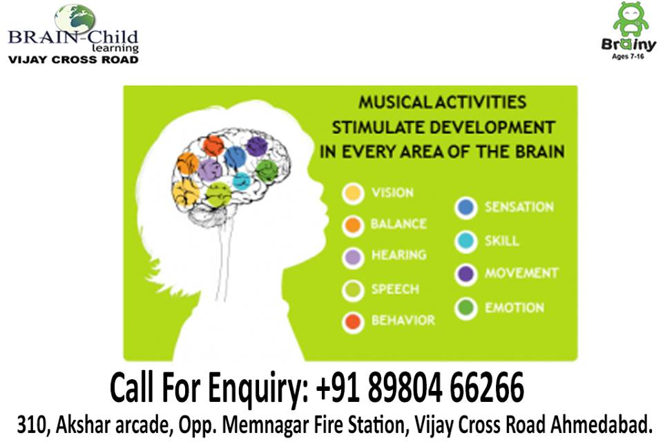 Brain Child Learning Vijay Cross Road