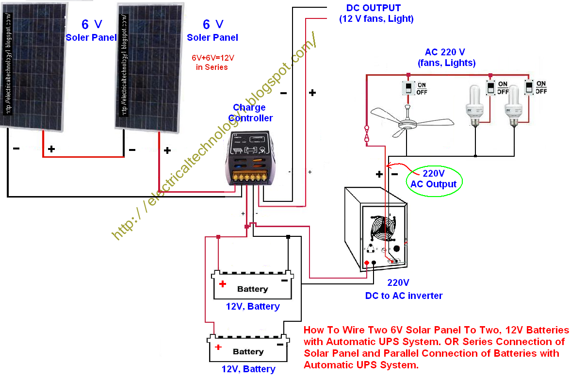 Solar Battery Wiring Diagram For Caravan Charger Somurich Cpu Components 12 Volt House Get Free Image