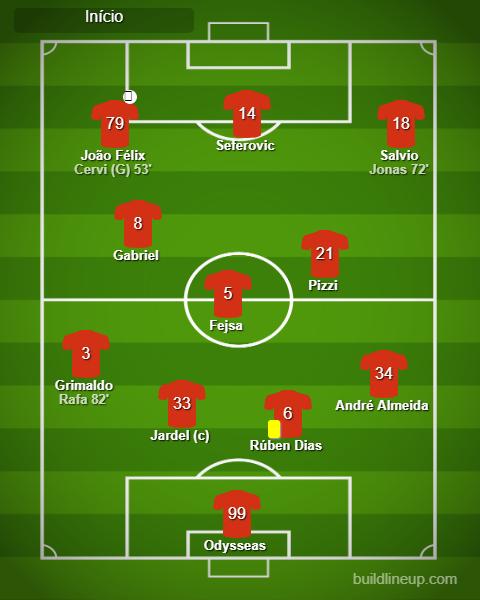 Benfica vs Aves - Liga NOS
