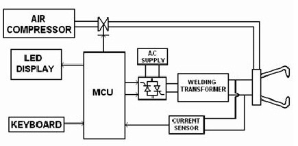 Spot Welder Wiring Diagram Parts Of A Water Lily Welding Machine Block Trusted Online Cooling Inspector Note Basic Knowledge For