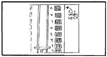 Kosakata Bahasa Arab | Kedelapan
