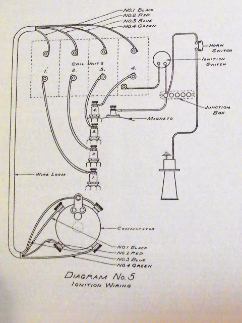 model t ignition wiring diagram trusted wiring diagram online Light Switch Diagram Ford Model A model t ignition wiring diagram wiring diagrams top ford 7600 diesel tractor ignition diagram for a model t ignition wiring diagram