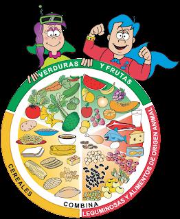 toma de decisiones relacionadas con alimentos y su aporte calorico