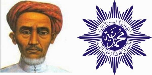 4 Konsep Ideologi Muhammadiyah
