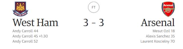Full Time Score: West Ham vs Arsenal