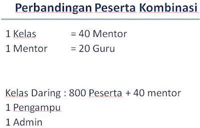 gambar perbandingan guru pembelajar daring