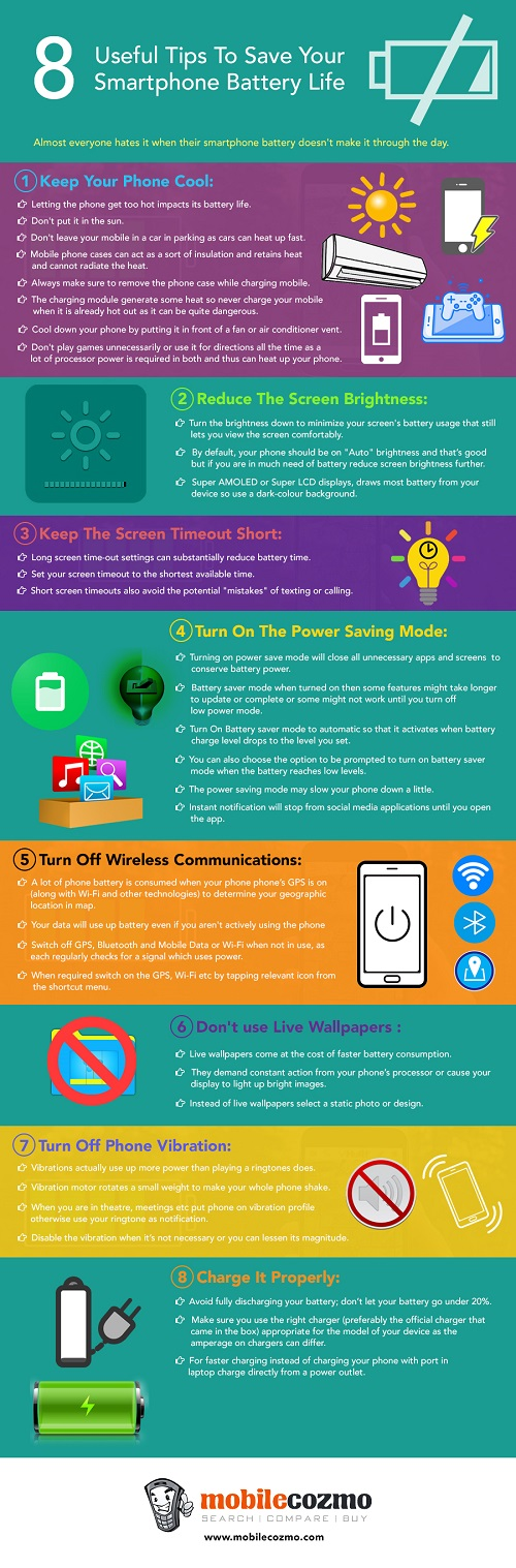 [Image: 8-Useful-Tips-To-Save-Your-Smartphone-Battery-Life.jpg]