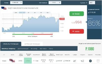 Торговая платформа uTrader