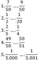 Soal Dan Pembahasan Matematika Kelas Smp Materi Membandingkan Pecahan Materi Dan Soal Sd Smp