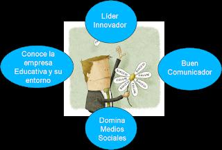 Comunity Manager es líder innovador