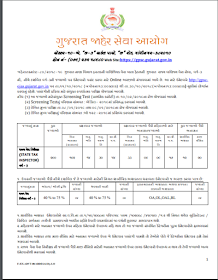 GPSC STATE TAX INSPECTOR RECRUITMENT IMPORTANT NOTIFICATION