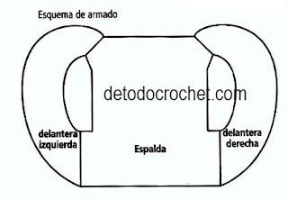 molde-bolero-ganchillo