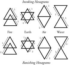 archive besides  moreover  likewise explain runes furthermore this means get out a sigil for telling anything. on magick