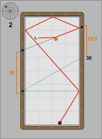 제각돌리기 3쿠션 포인트 변화