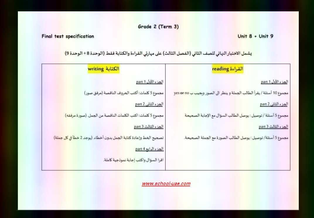 ارشادات الامتحان النهائى لغة انجليزية للصف الثانى الفصل الدراسى الثالث 2019 - مناهج الامارات