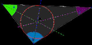 Incentro. Circunferencia inscrita en triángulo
