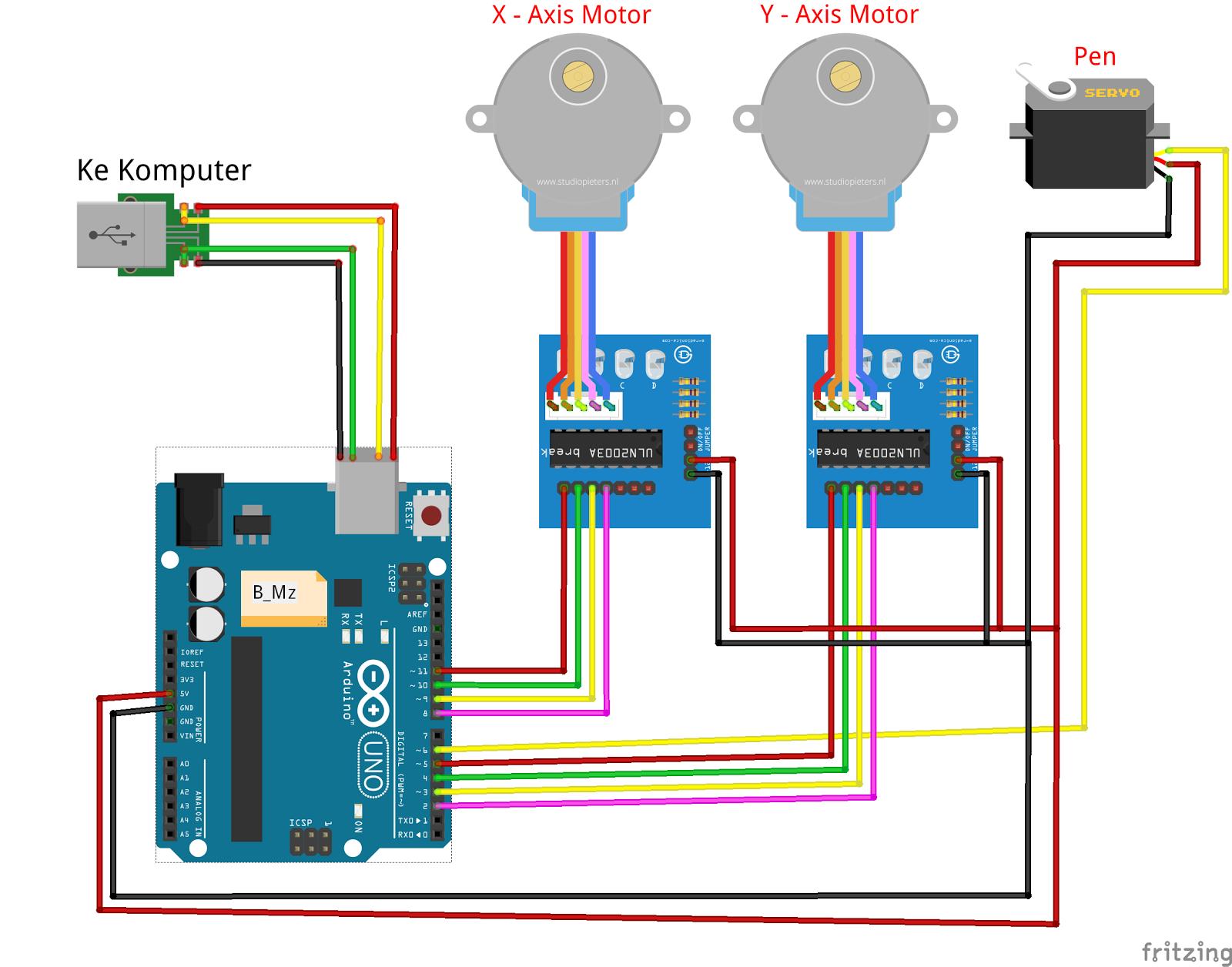 Mini cnc plotter arduino menggunakan motor stepper
