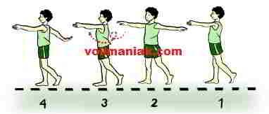contoh gerakan kombinasi gerak ayunan lengan