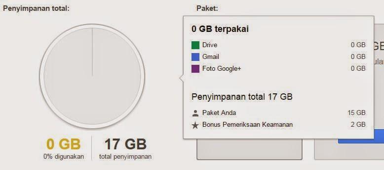 Berapa Kapasitas Hosting Gratis Google