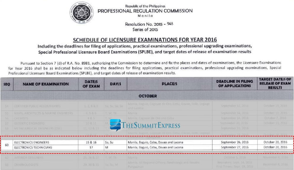 ece board exam results october 2016 official release